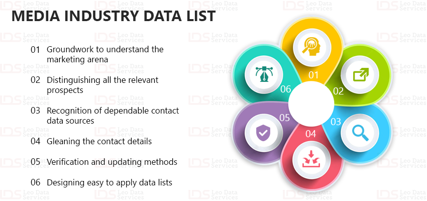 Media Industry Data List