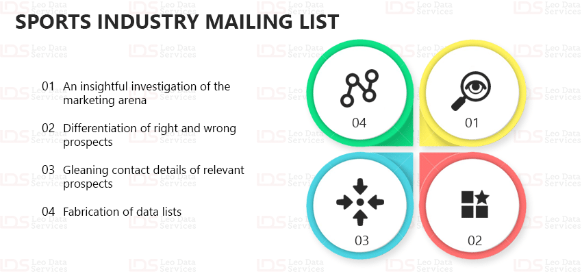Sports Industry Mailing List
